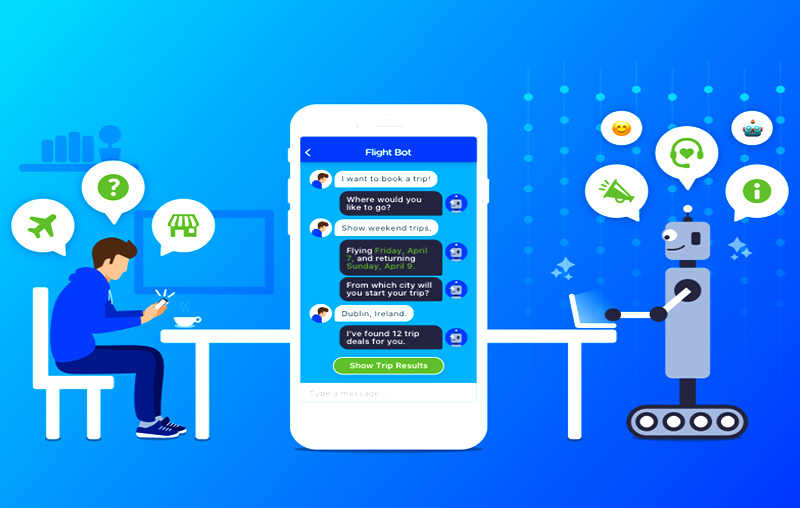 8. Using Chatbots as a sales manager